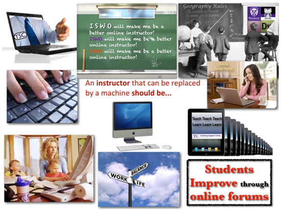 Home Page Visual for the Online Instructional Skills Workshop